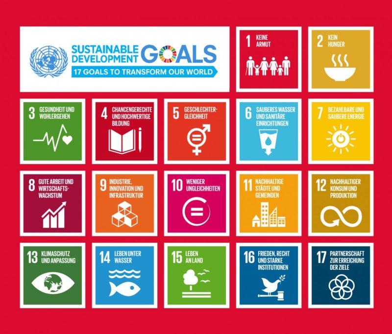 Alle 17 Icons der Weltnachhaltigkeitsziele